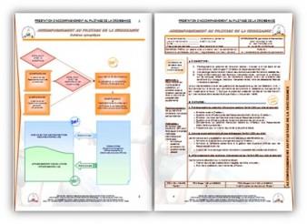 Prestation - Pilotage de la croissance (ISRI - HERMES)
